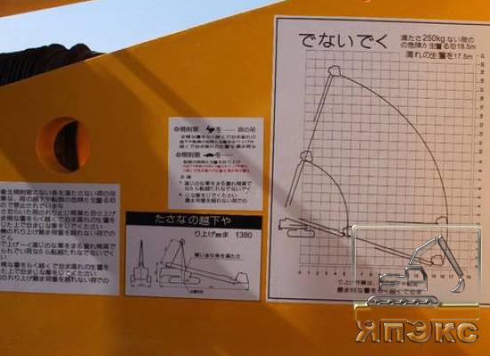 Вышка на гусеничном ходу Tadano 185 - ЯпЭкс - Реализация Японской спецтехники на российском рынке. Покупка с аукционов Японии под Ваш заказ.